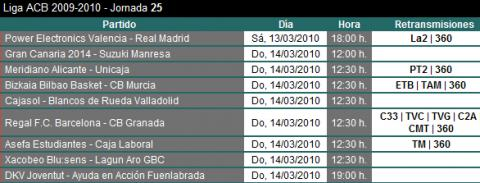 ACB Jornada 25
