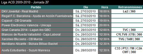 ACB - Previa Jornada 27