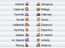 Liga Española 2009/10 1ª División: horarios y retransmisiones de la Jornada 28 con Barcelona-Osasuna y Getafe-R.Madrid
