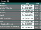 Liga ACB Jornada 28: previa, horarios y retransmisiones con Real Madrid-Estudiantes como choque destacado