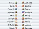 Liga Española 2009/10 1ª División: horarios y retransmisiones de la Jornada 33 con Espanyol-Barcelona y Real Madrid-Valencia