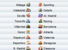 Liga Española 2009/10 1ª División: horarios y retransmisiones de la Jornada 35 con Villarreal-Barcelona y Real Madrid -Osasuna