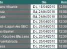 Liga ACB Jornada 31: previa, horarios y retransmisiones con Barcelona-Unicaja como choque destacado