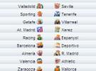 Liga Española 2009/10 1ª División: horarios y retransmisiones de la Jornada 32 con F.C. Barcelona-Deportivo y Almería-Real Madrid