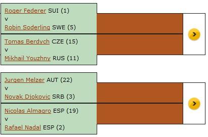 Cuartos de Final de Roland Garros 2010