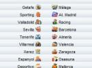 Liga Española 2009/10 1ª División: horarios y retransmisiones de la Jornada 37 con Sevilla-Barcelona y Real Madrid-Athletic