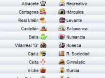 Liga Española 2009/10 2ª División: previa, horarios y retransmisiones de la Jornada 40