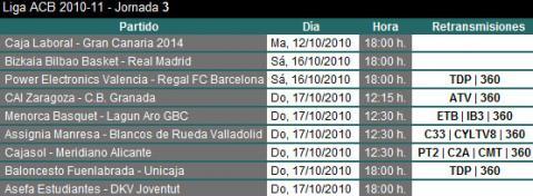 Liga ACB Jornada 3: previa, horarios y retransmisiones con Bilbao-Real Madrid, Valencia-Barcelona o Fuenlabrada-Unicaja