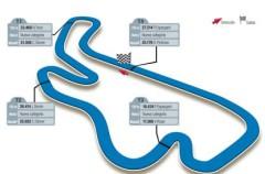 GP de Australia de motociclismo: horarios y retransmisiones de la carrera de Phillip Island