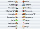 Liga Española 2010/11 2ª División: previa, horarios y retransmisiones de la Jornada 12