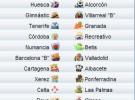 Liga Española 2010/11 2ª División: previa, horarios y retransmisiones de la Jornada 15