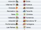 Liga Española 2010/11 2ª División: previa, horarios y retransmisiones de la Jornada 16