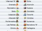 Liga Española 2010/11 2ª División: previa, horarios y retransmisiones de la Jornada 18
