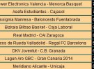 Liga ACB Jornada 11: el Real Madrid se queda líder en solitario tras la derrota de Caja Laboral