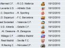 Liga Española 2010/11 1ª División: horarios y retransmisiones de la Jornada 16 con Espanyol-Barcelona y Real Madrid-Sevilla