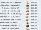 Liga Española 2010/11 1ª División: horarios y retransmisiones de la Jornada 17 con Barcelona-Levante y Getafe-Real Madrid