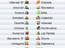 Liga Española 2010/11 2ª División: previa, horarios y retransmisiones de la Jornada 19