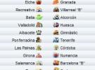 Liga Española 2010/11 2ª División: previa, horarios y retransmisiones de la Jornada 20