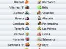 Liga Española 2010/11 2ª División: previa, horarios y retransmisiones de la Jornada 21
