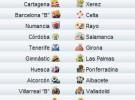 Liga Española 2010/11 2ª División: previa, horarios y retransmisiones de la Jornada 22