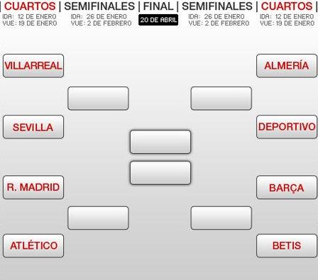 Copa Del Rey Cuartos De Final | Copa Del Rey 2010 11 Asi Queda El Cuadro De Cuartos De Final