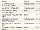 Dakar 2011 Etapa 3: Nasser Al-Attiyah gana en coches pero Carlos Sainz le sigue de cerca y se mantiene líder