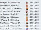 Liga Española 2010/11 1ª División: horarios y retransmisiones de la Jornada 18 con Deportivo-Barcelona y Real Madrid-Villarreal