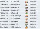 Liga Española 2010/11 1ª División: horarios y retransmisiones de la Jornada 19 con Barcelona-Málaga y Almería-Real Madrid