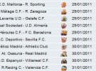 Liga Española 2010/11 1ª División: horarios y retransmisiones de la Jornada 21 con Hércules-Barcelona Osasuna-Real Madrid