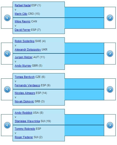 Octavos de Final Masculinos Open Australia 2011