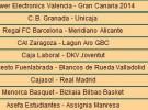 Liga ACB Jornada 16: Power Electronics Valencia y Blancos de Rueda Valladolid estarán en la Copa del Rey