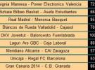 Liga ACB Jornada 15: Barça y Madrid siguen arriba, Valencia, DKV, Valladolid y Fuenlabrada se acercan a la Copa del Rey