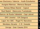 Liga ACB Jornada 17: Bilbao, DKV Joventut y Gran Canaria estarán en la Copa del Rey, Fuenlabrada se queda a las puertas