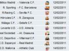 Liga Española 2010/11 1ª División: horarios y retransmisiones de la Jornada 23 con Sporting-Barcelona y Espanyol-Real Madrid