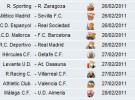 Liga Española 2010/11 1ª División Jornada 25: horarios y retransmisiones con Deportivo-Real Madrid  y Mallorca-Barcelona