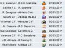 Liga Española 2010/11 1ª División Jornada 26: horarios y retransmisiones con Valencia-Barcelona y Real Madrid-Málaga