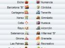 Liga Española 2010/11 2ª División: previa, horarios y retransmisiones de la Jornada 27