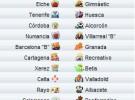 Liga Española 2010/11 2ª División: previa, horarios y retransmisiones de la Jornada 33