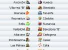 Liga Española 2010/11 2ª División: previa, horarios y retransmisiones de la Jornada 36