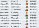 Liga Española 2010/11 1ª División: horarios y retransmisiones de la Jornada 32 con el Real Madrid-F.C. Barcelona