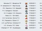 Liga Española 2011/12 2ª División: previa, horarios y retransmisiones de la Jornada 5