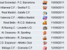Liga Española 2011/12 1ª División Jornada 3: horarios y retransmisiones con R. Madrid-Getafe y R. Sociedad-Barcelona