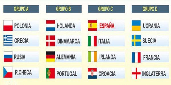 Fase de grupos de la Eurocopa 2012 Polonia-Ucrania