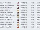 Liga Española 2011/12 2ª División: previa, horarios y retransmisiones de la Jornada 19