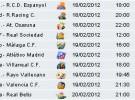 Liga Española 2011/12 1ª División: horarios y retransmisiones de la Jornada 23