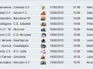 Liga Española 2011/12 2ª División: horarios y retransmisiones de la Jornada 25
