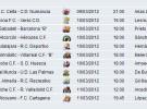 Liga Española 2011/12 2ª División: horarios y retransmisiones de la Jornada 28