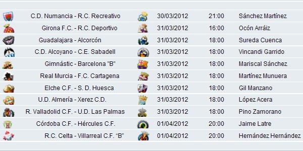 Horarios Segunda División Jornada 32