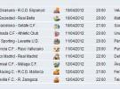 Liga Española 2011/12 1ª División: horarios y retransmisiones de la Jornada 32