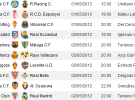 Liga Española 2011/12 1ª División: retransmisiones y horarios de la Jornada 36
